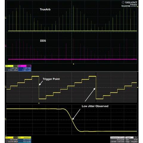 Генератор сигналів SIGLENT SDG6022X Прев'ю 3